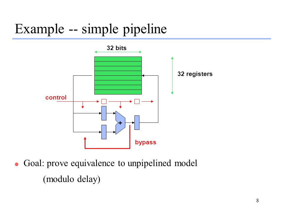 Example -- simple pipeline