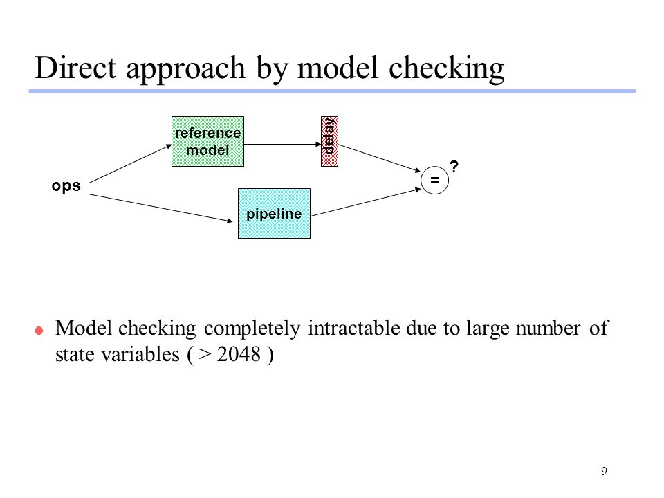 Direct approach by model checking