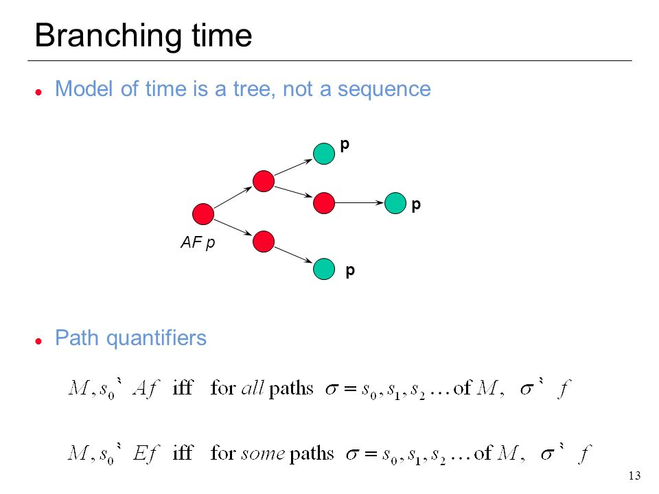 Branching time Model of time is a tree, not a sequence