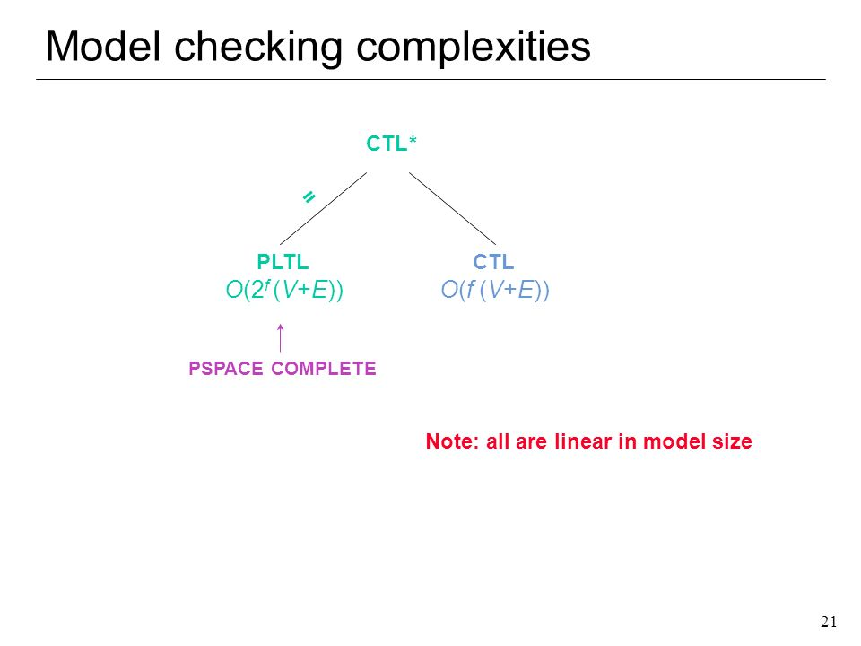 Model checking complexities