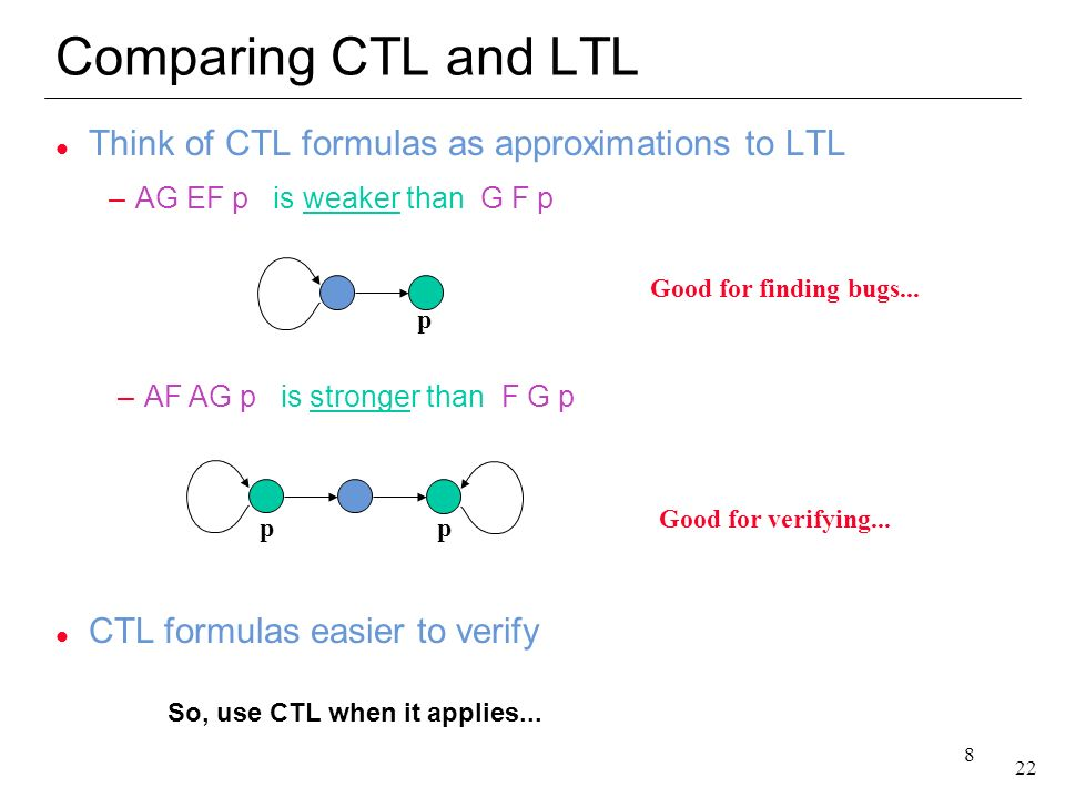 Comparing CTL and LTL Think of CTL formulas as approximations to LTL