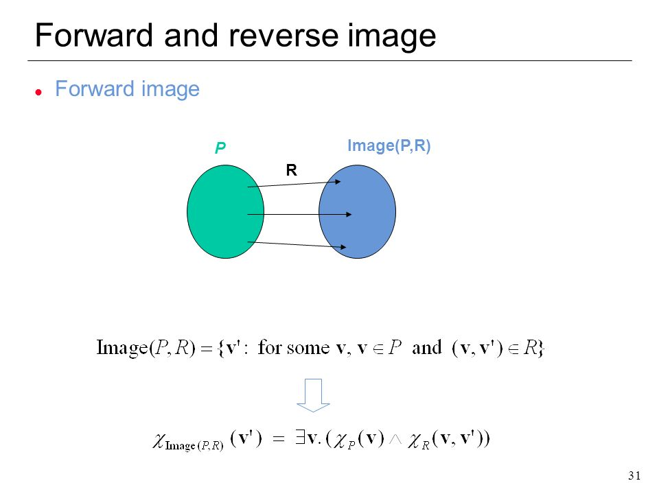 Forward and reverse image
