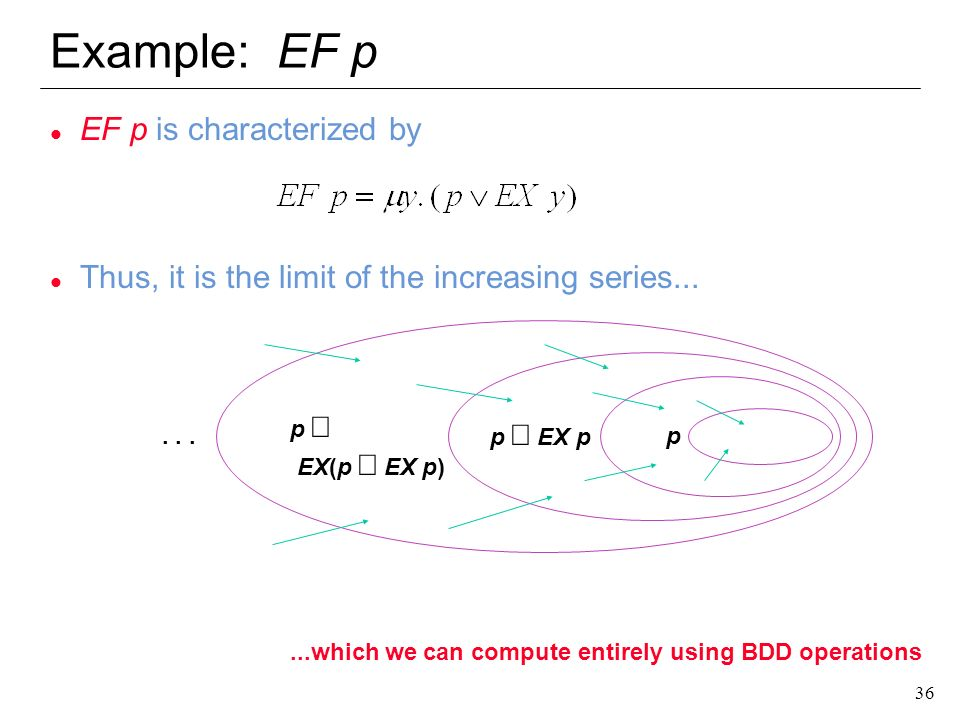 Example: EF p EF p is characterized by