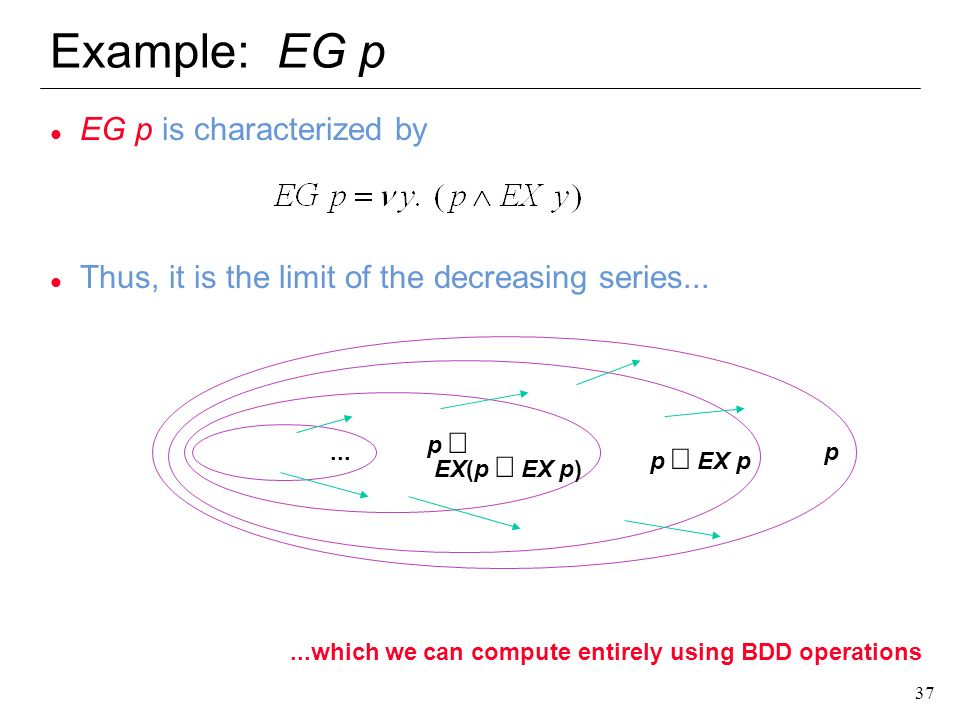 Example: EG p EG p is characterized by