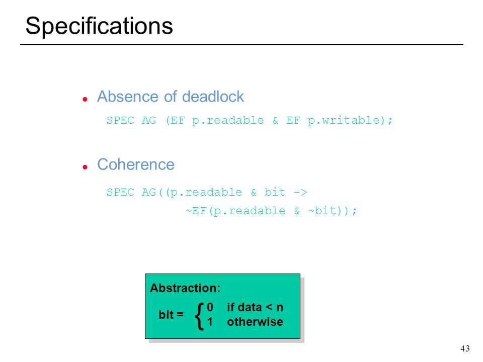 { Specifications Absence of deadlock Coherence