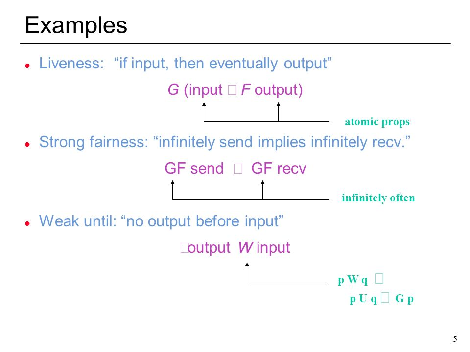 Examples Liveness: if input, then eventually output