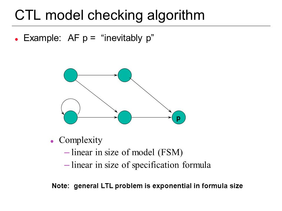 CTL model checking algorithm