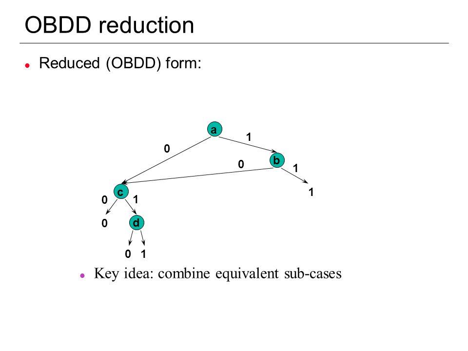OBDD reduction Reduced (OBDD) form: