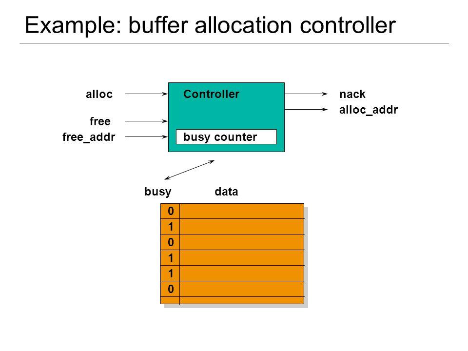 Example: buffer allocation controller
