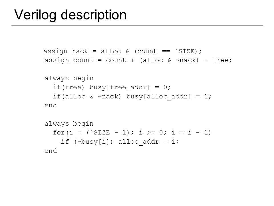 Verilog description assign nack = alloc & (count == `SIZE);