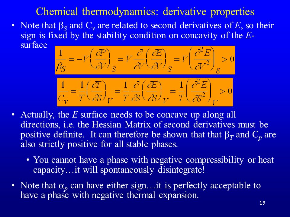 Chemical thermodynamics: derivative properties