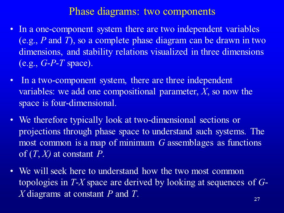 Phase diagrams: two components