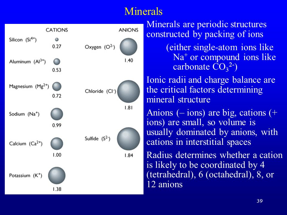 Minerals Minerals are periodic structures constructed by packing of ions. (either single-atom ions like Na+ or compound ions like carbonate CO32-)