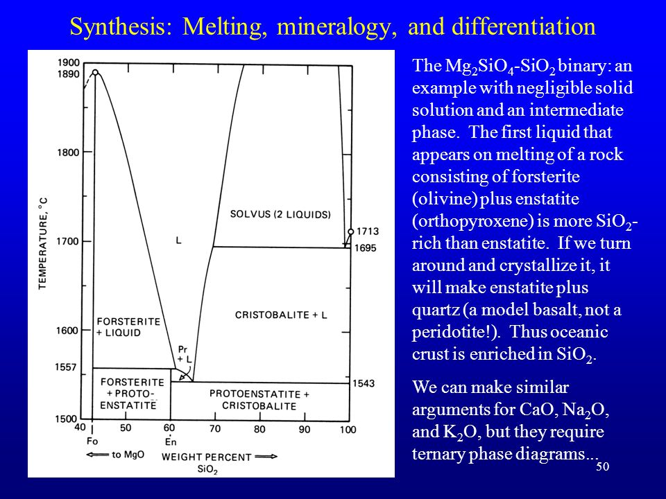 Synthesis: Melting, mineralogy, and differentiation
