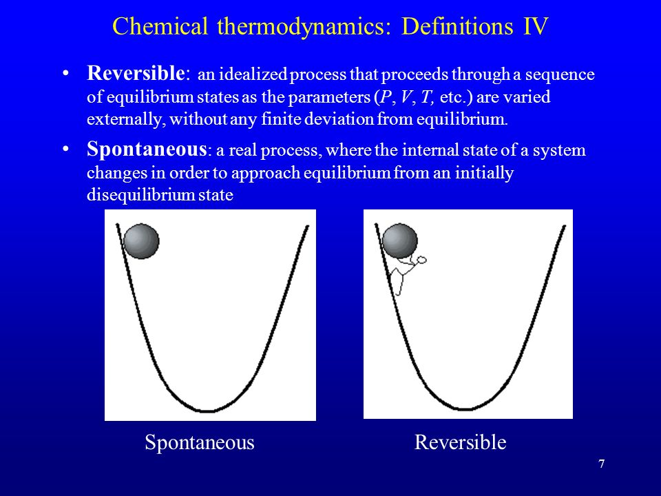 Chemical thermodynamics: Definitions IV