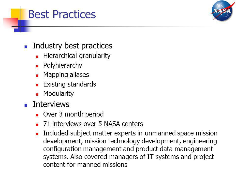 Best Practices Industry best practices Interviews