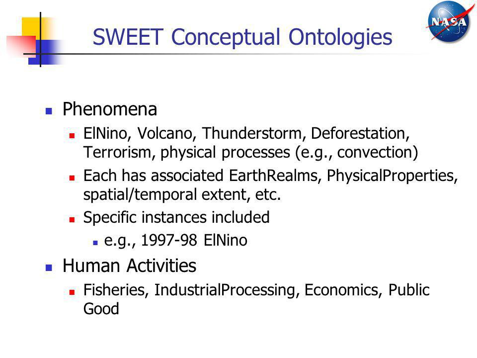 SWEET Conceptual Ontologies
