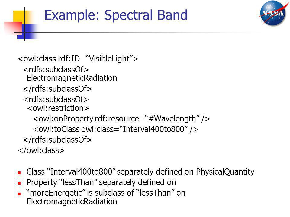 Example: Spectral Band