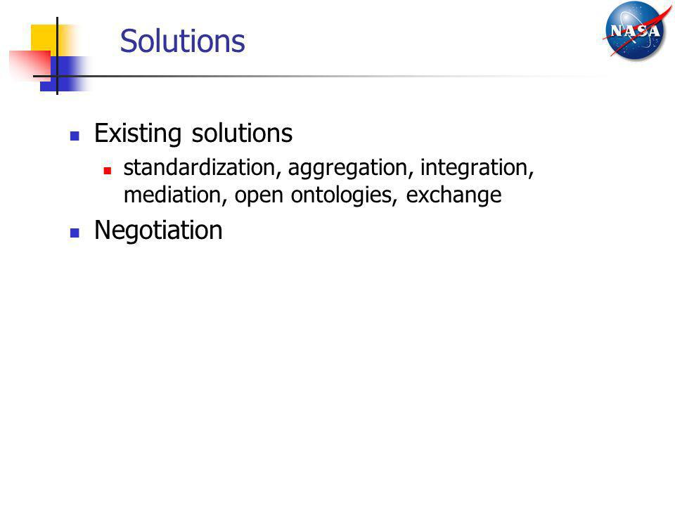 Solutions Existing solutions Negotiation