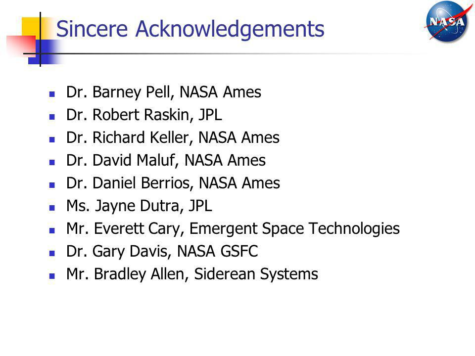 Sincere Acknowledgements