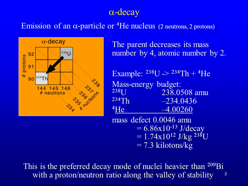 a-decayEmission of an a-particle or 4He nucleus (2 neutrons, 2 protons) The parent decreases its mass number by 4, atomic number by 2.