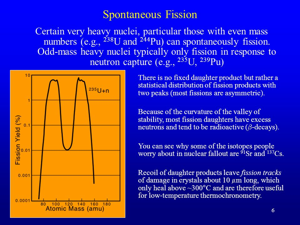 Spontaneous Fission