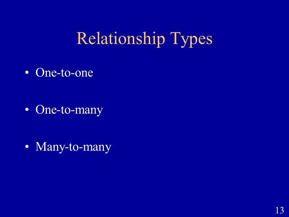 Relationship Types One-to-one One-to-many Many-to-many