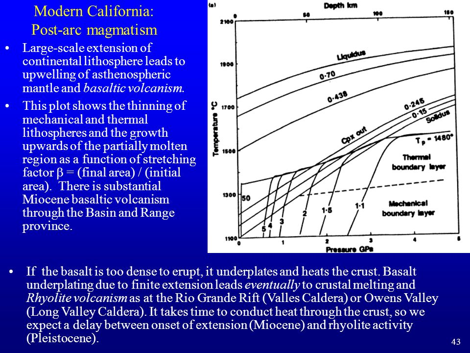 Lecture 8b: Introduction to California Geology