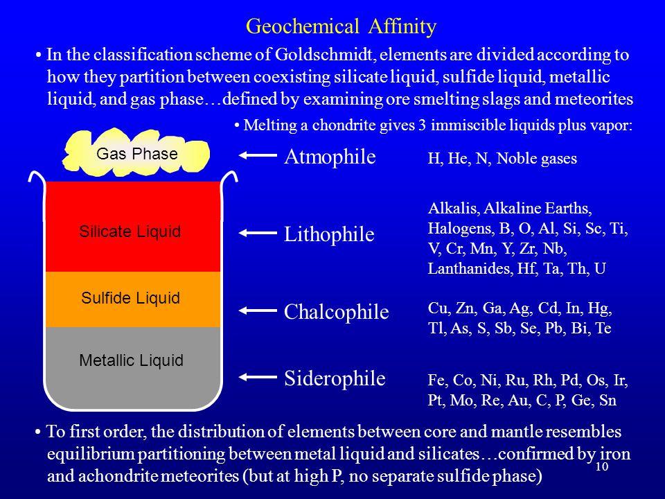 Geochemical Affinity Atmophile Lithophile Chalcophile Siderophile