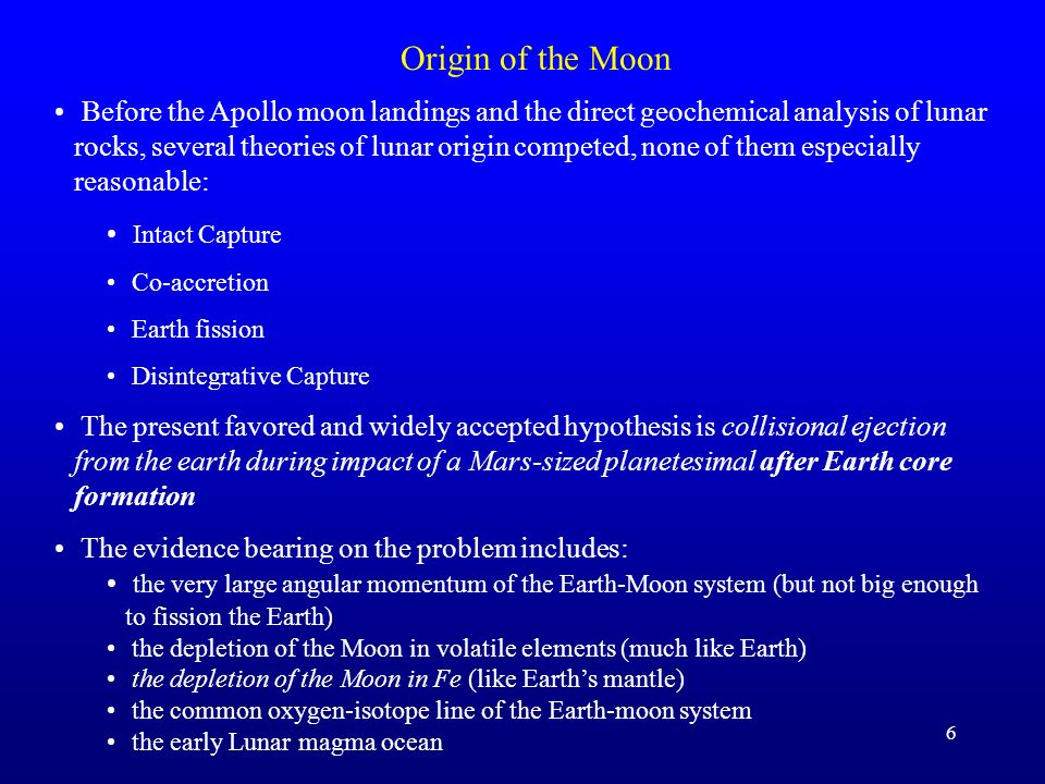 Origin of the Moon