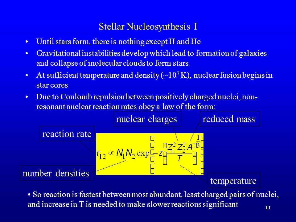 Big Bang Nucleosynthesis