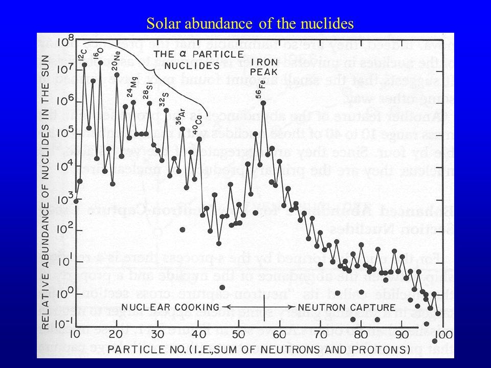 Stellar Nucleosynthesis III : Helium Burning, etc.