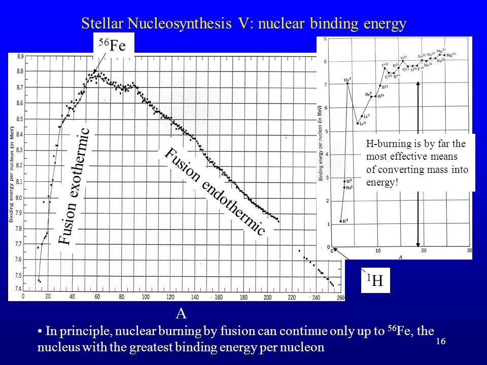 Stellar Nucleosynthesis IV : Helium Burning, etc.