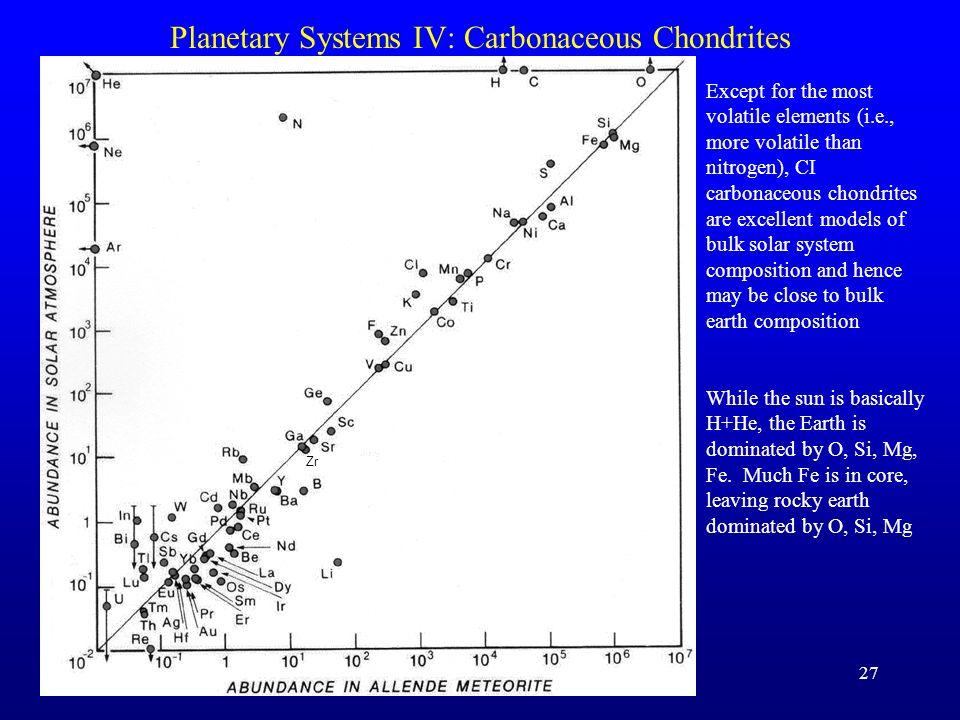 Aside: Meteorite Classification
