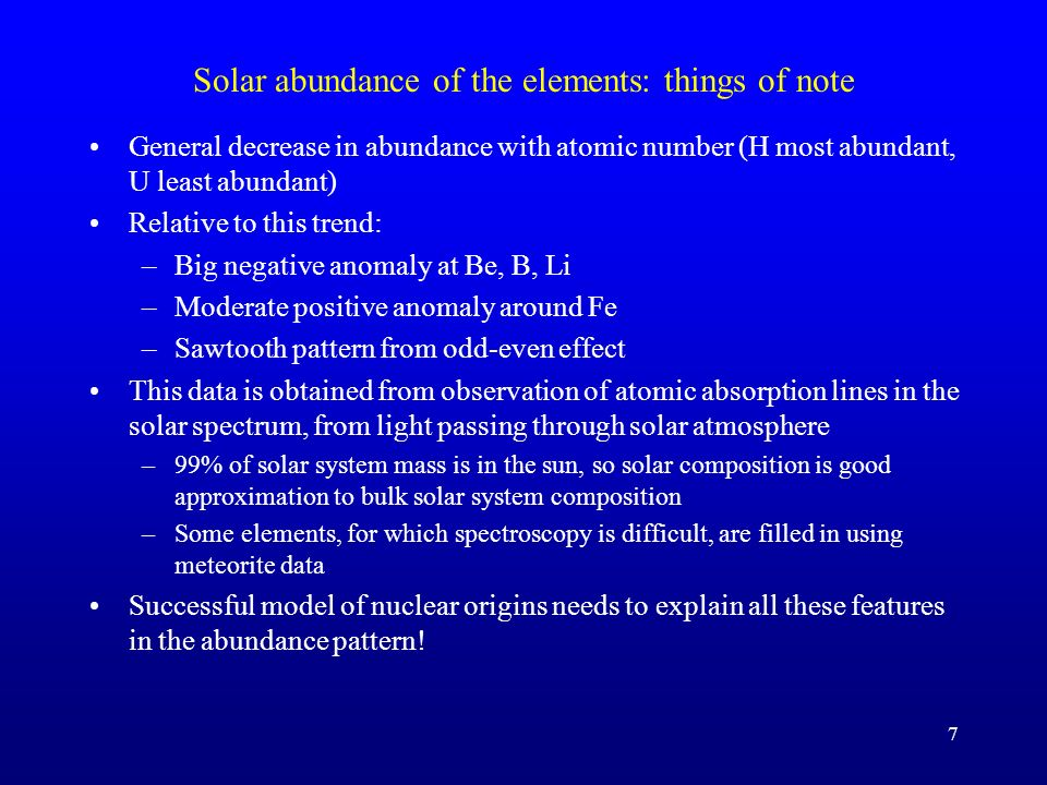 Solar abundance of the elements