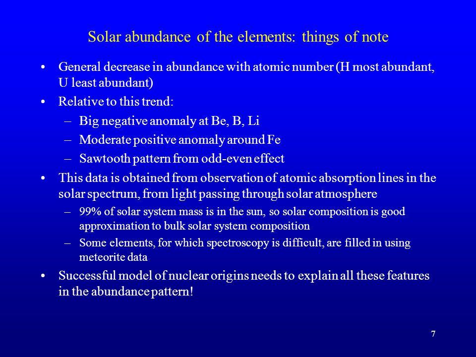 Solar abundance of the elements