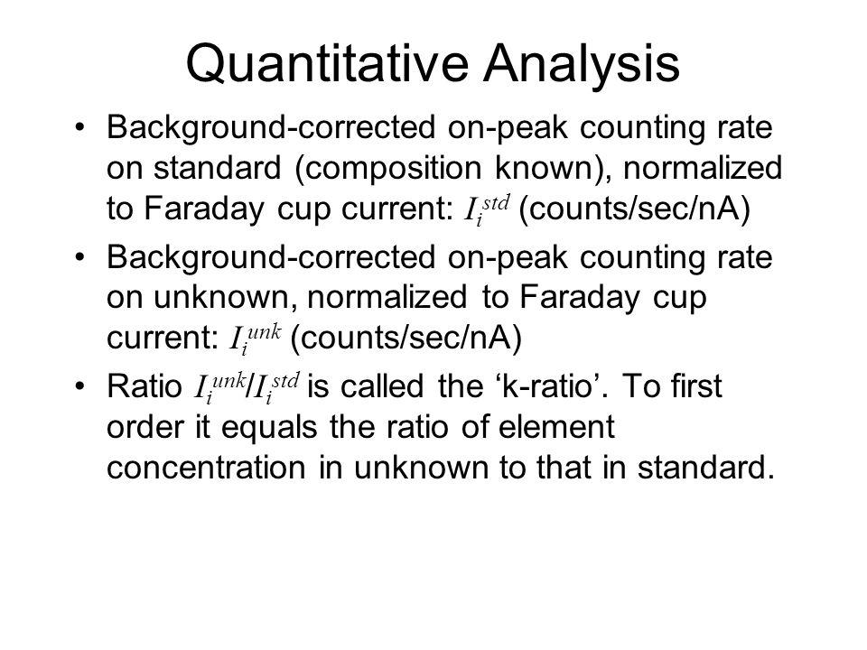 Quantitative Analysis