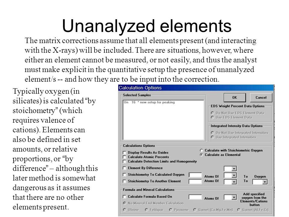 Unanalyzed elements