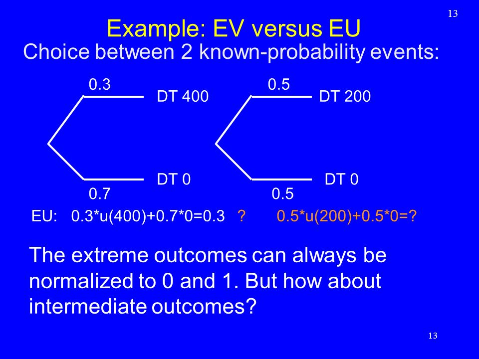 Example: EV versus EU Choice between 2 known-probability events: