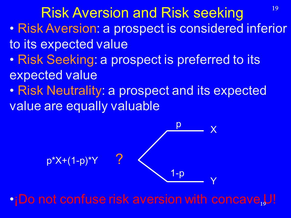 Risk Aversion and Risk seeking