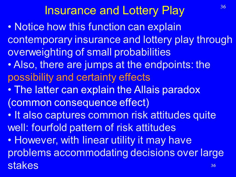 Insurance and Lottery Play