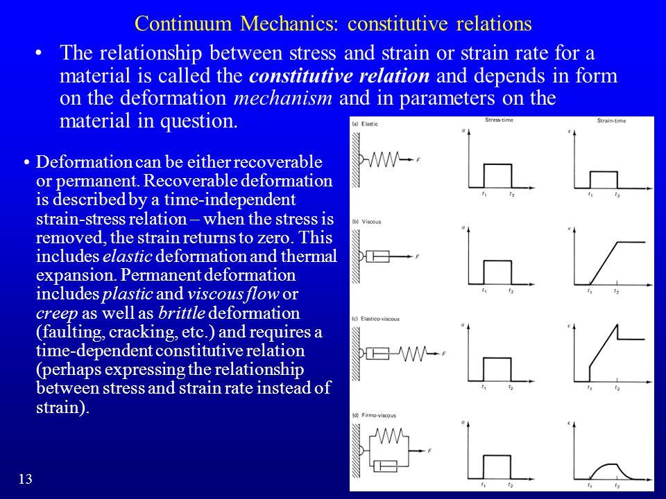 Continuum Mechanics: constitutive relations