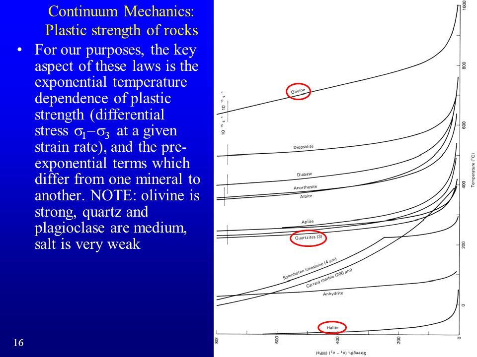 Continuum Mechanics: Plastic strength of rocks