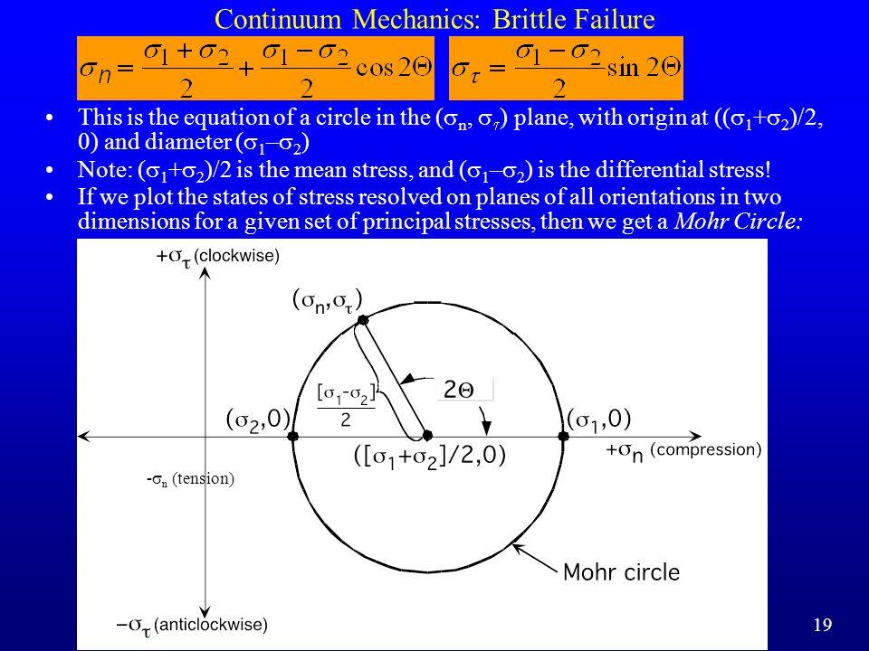 Continuum Mechanics: Brittle Failure
