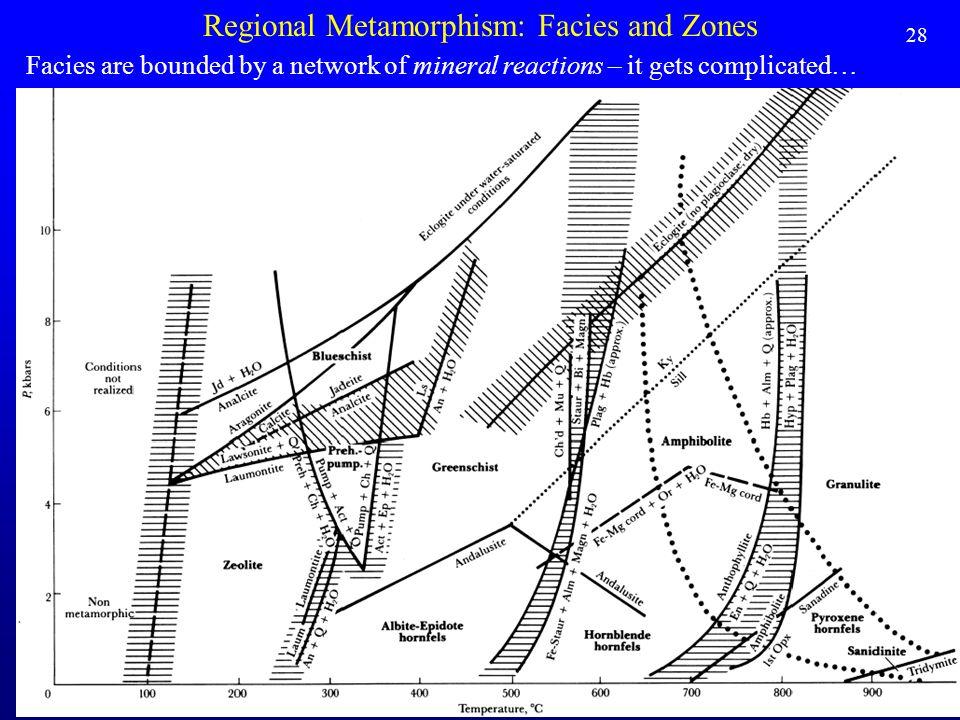 Regional Metamorphism: Facies and Zones