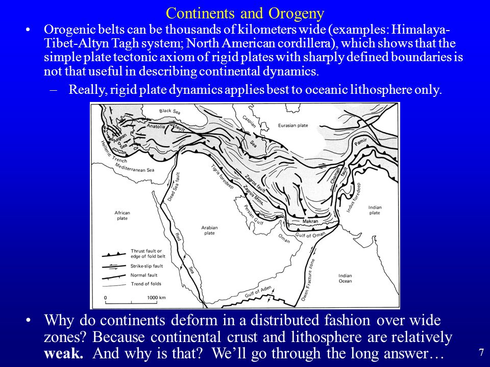 Continents and Orogeny
