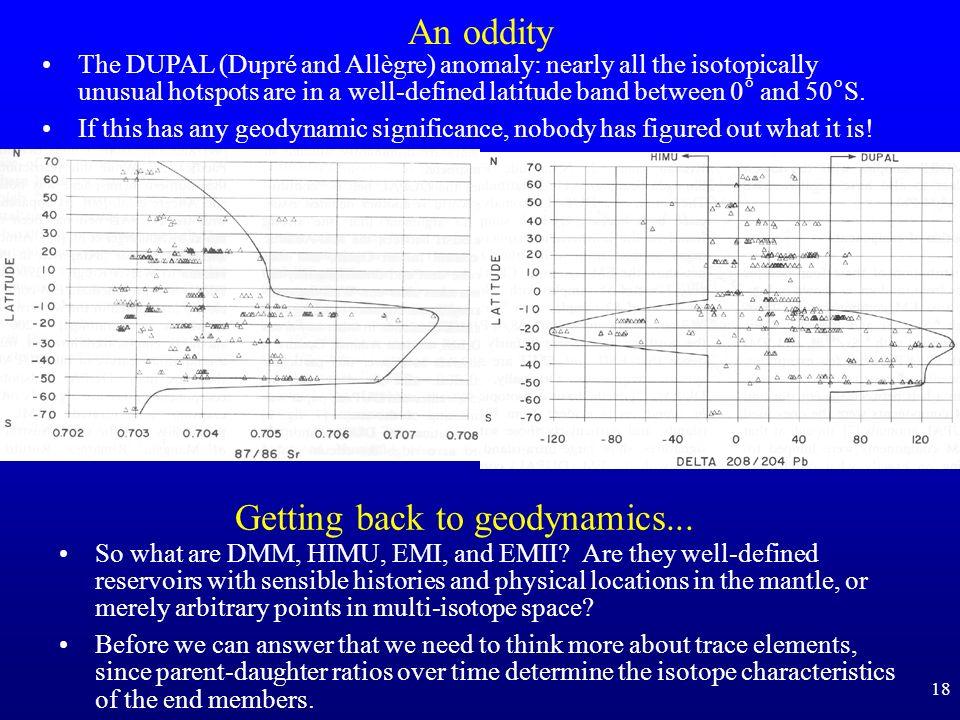 Getting back to geodynamics...
