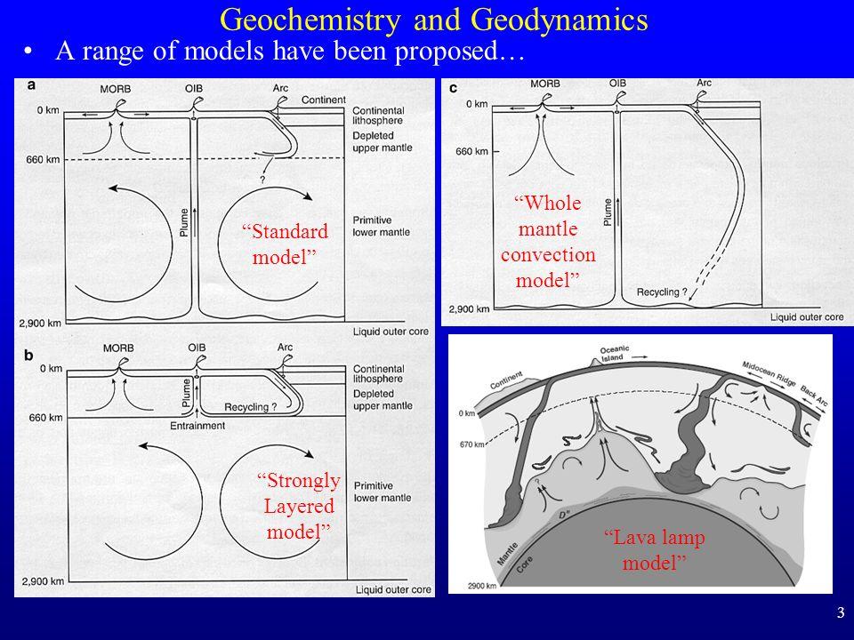 Geochemistry and Geodynamics