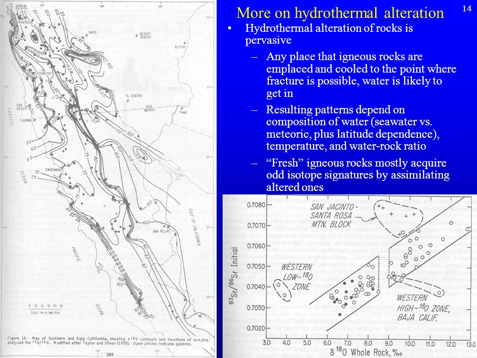 More on hydrothermal alteration
