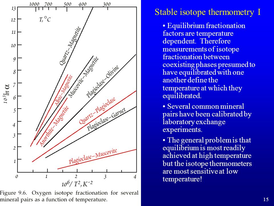 Stable isotope thermometry I